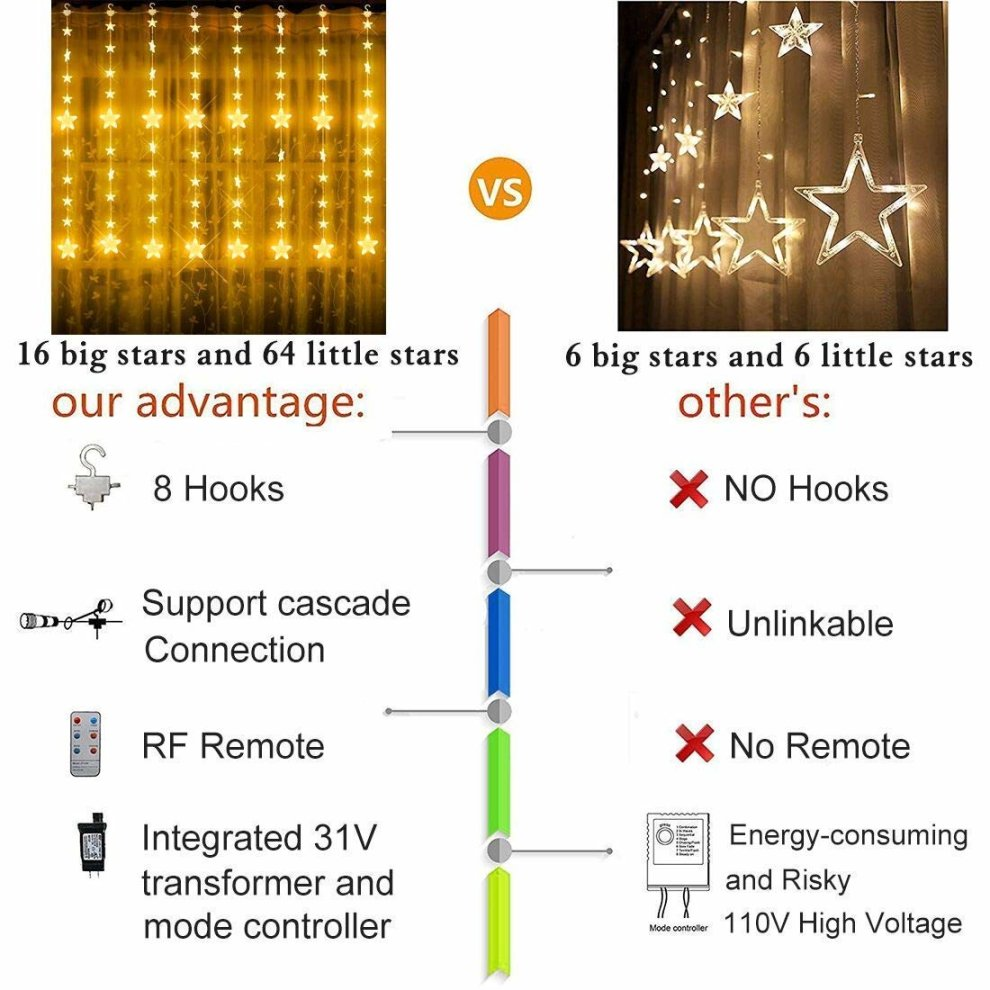 Star Curtain String Lights, CREASHINE Window Fairy String Lights 8 Strings  with 8 Flashing Modes RF Remote Timer Decoration for Indoor, Outdoor,