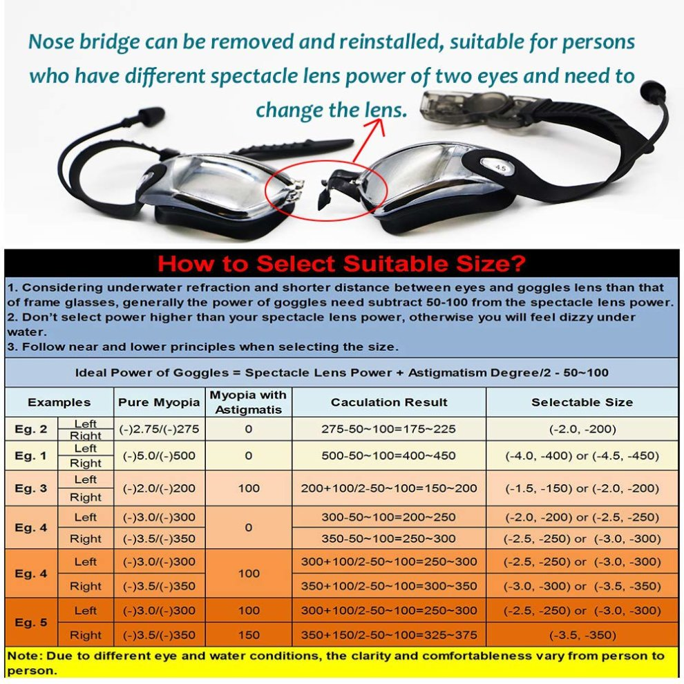 7468d63cfe9 ... Hersvin Nearsighted Swimming Goggles (0 to -800)