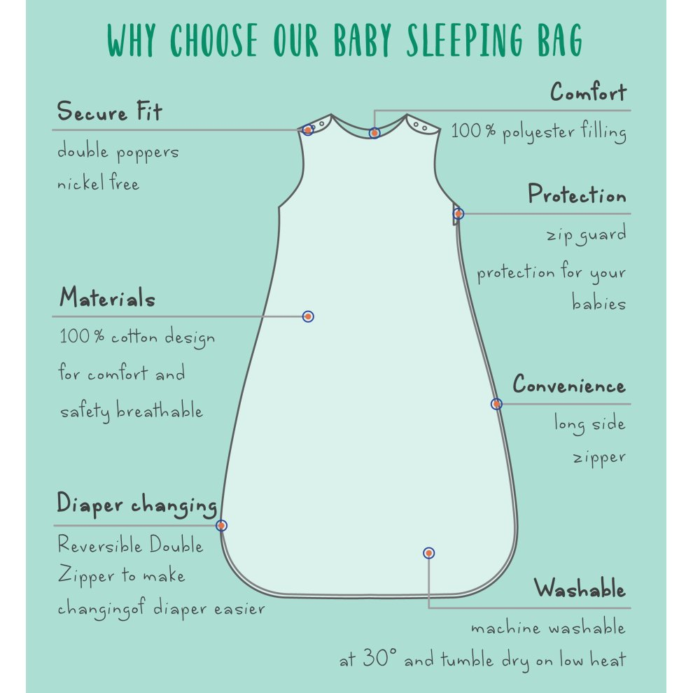 sneakers for cheap b1d6d 268cc Stewys Baby Sleeping Bag 2.5 tog Comfortable Unisex Swaddle Sleep Sack  starry blue 100% Cotton 0-6 Months Wearable Blanket