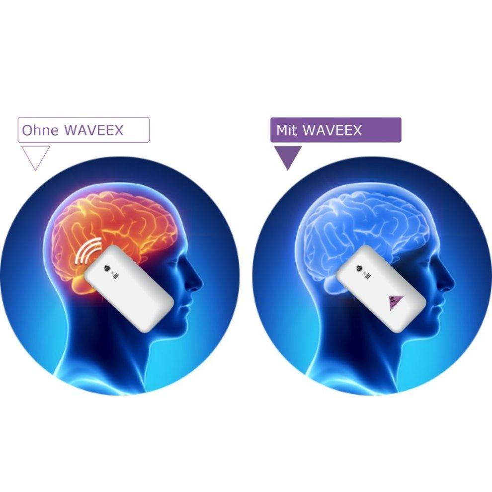 WAVEEX - 3 pcs  sticker-shielding of cell phone electromagnetic field  radiation exposure- electromagnetic fields EMF | Neutralizes Radiation